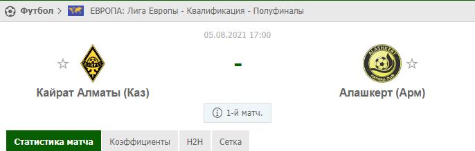 Прогноз на матч Кайрат Алматы - Алашкерт